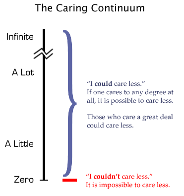 The Caring Continuum