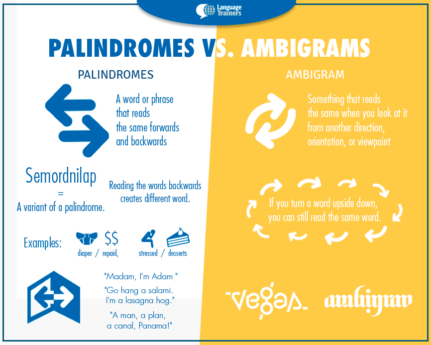 Palindromes And Ambigrams Language Trainers Usa Blog Language