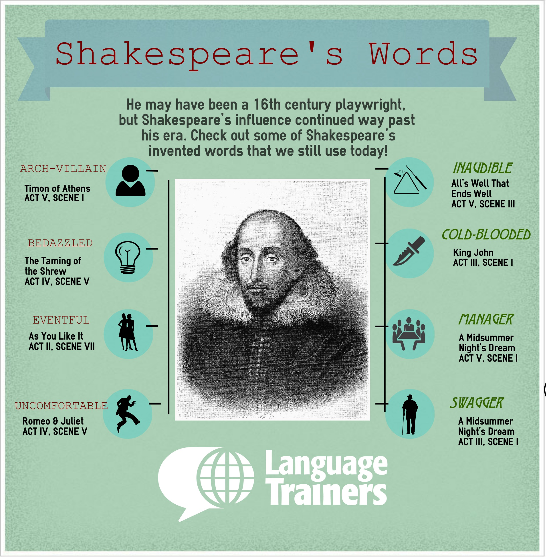 explain how shakespeare has used language Shakespeare's technique we can also deal with language in macbeth by looking at the techniques shakespeare used some of these techniques (and names) might seem difficult at first.