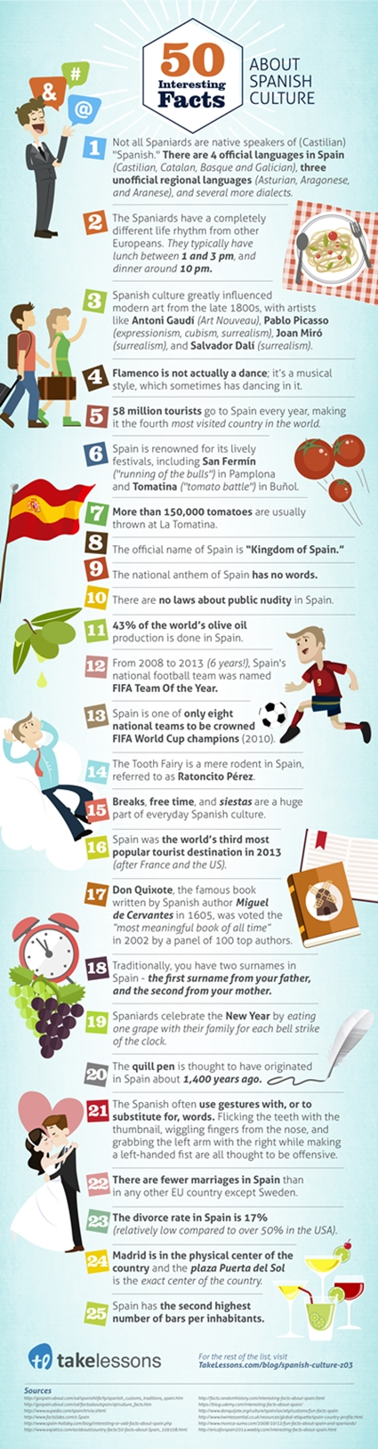 50 Interesting Facts About Spain Infographic